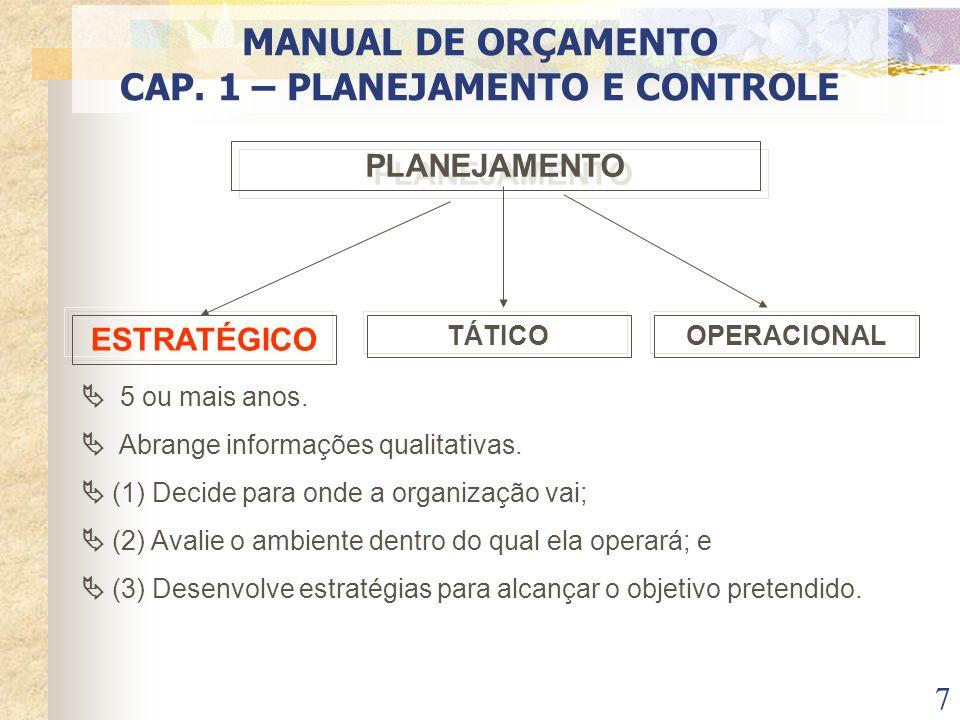 7 PLANEJAMENTO ESTRATÉGICO TÁTICOOPERACIONAL 5 ou mais anos. Abrange informações qualitativas. (1) Decide para onde a organização vai; (2) Avalie o am