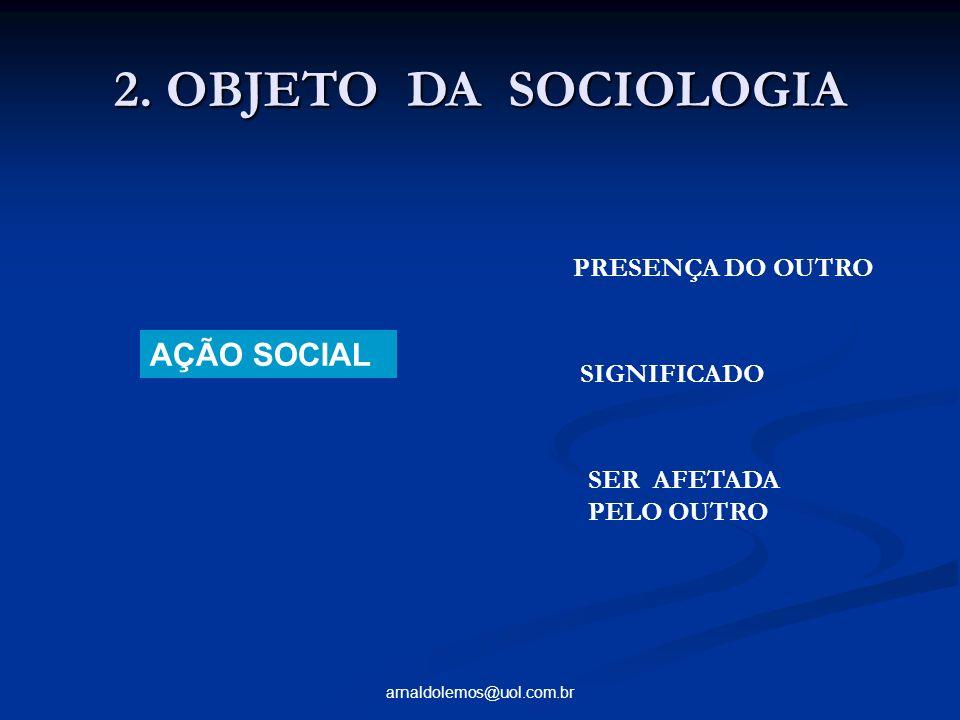 arnaldolemos@uol.com.br 2. OBJETO DA SOCIOLOGIA AÇÃO SOCIAL PRESENÇA DO OUTRO SIGNIFICADO SER AFETADA PELO OUTRO