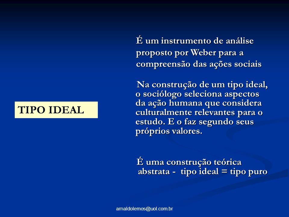 arnaldolemos@uol.com.br TIPO IDEAL É um instrumento de análise proposto por Weber para a compreensão das ações sociais Na construção de um tipo ideal,