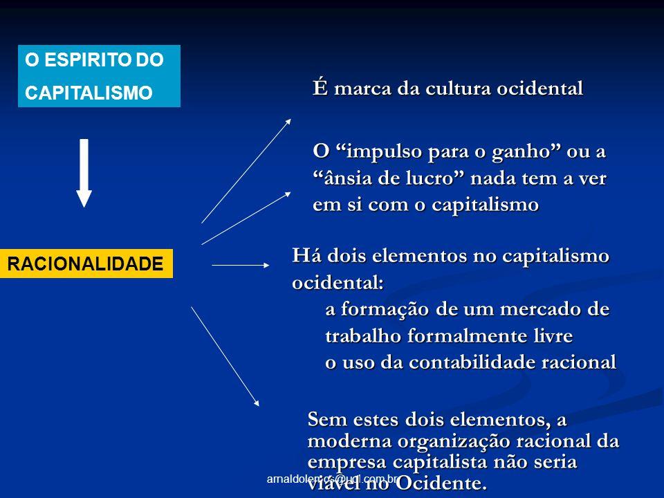 arnaldolemos@uol.com.br RACIONALIDADE É marca da cultura ocidental O impulso para o ganho ou a ânsia de lucro nada tem a ver em si com o capitalismo H