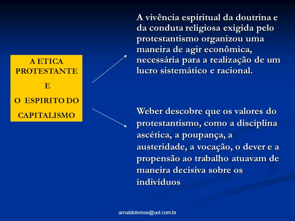 arnaldolemos@uol.com.br A ETICA PROTESTANTE E O ESPIRITO DO CAPITALISMO A vivência espiritual da doutrina e da conduta religiosa exigida pelo protesta