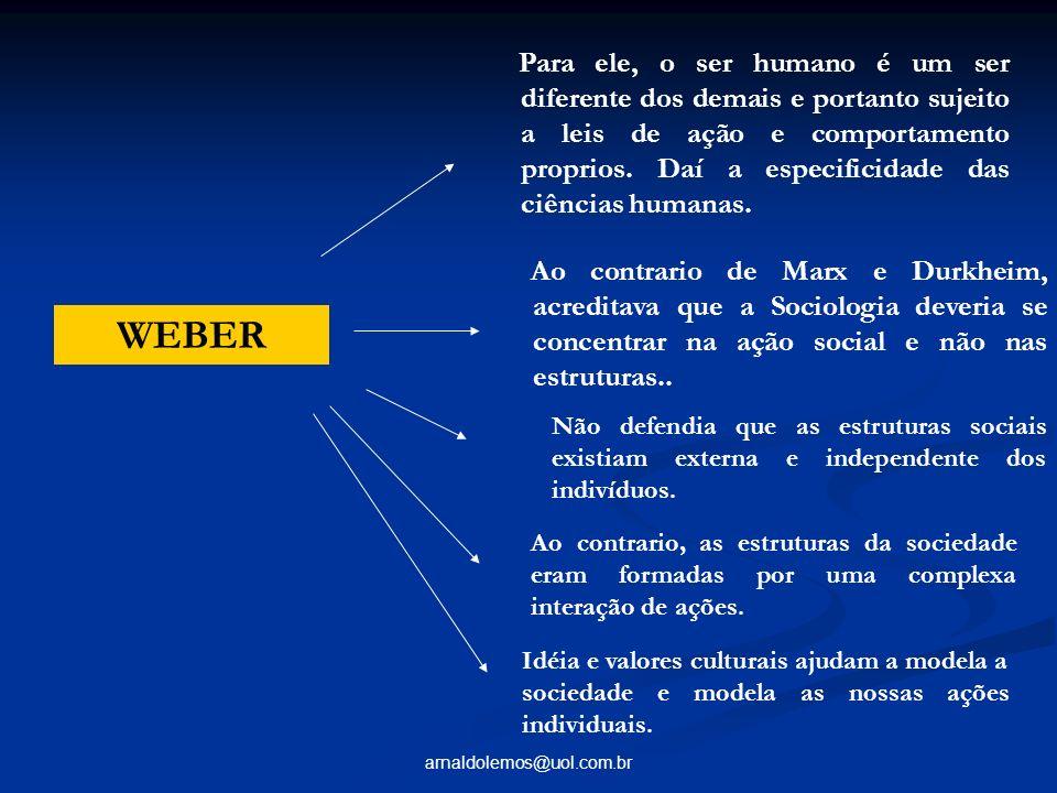 arnaldolemos@uol.com.br Para ele, o ser humano é um ser diferente dos demais e portanto sujeito a leis de ação e comportamento proprios. Daí a especif