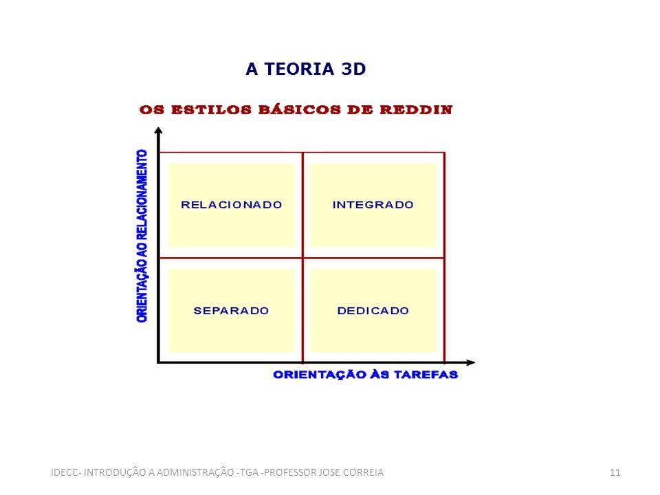 A TEORIA 3D 11IDECC- INTRODUÇÃO A ADMINISTRAÇÃO -TGA -PROFESSOR JOSE CORREIA