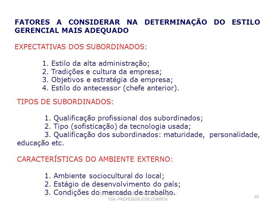 FATORES A CONSIDERAR NA DETERMINAÇÃO DO ESTILO GERENCIAL MAIS ADEQUADO EXPECTATIVAS DOS SUBORDINADOS: 1. Estilo da alta administração; 2. Tradições e