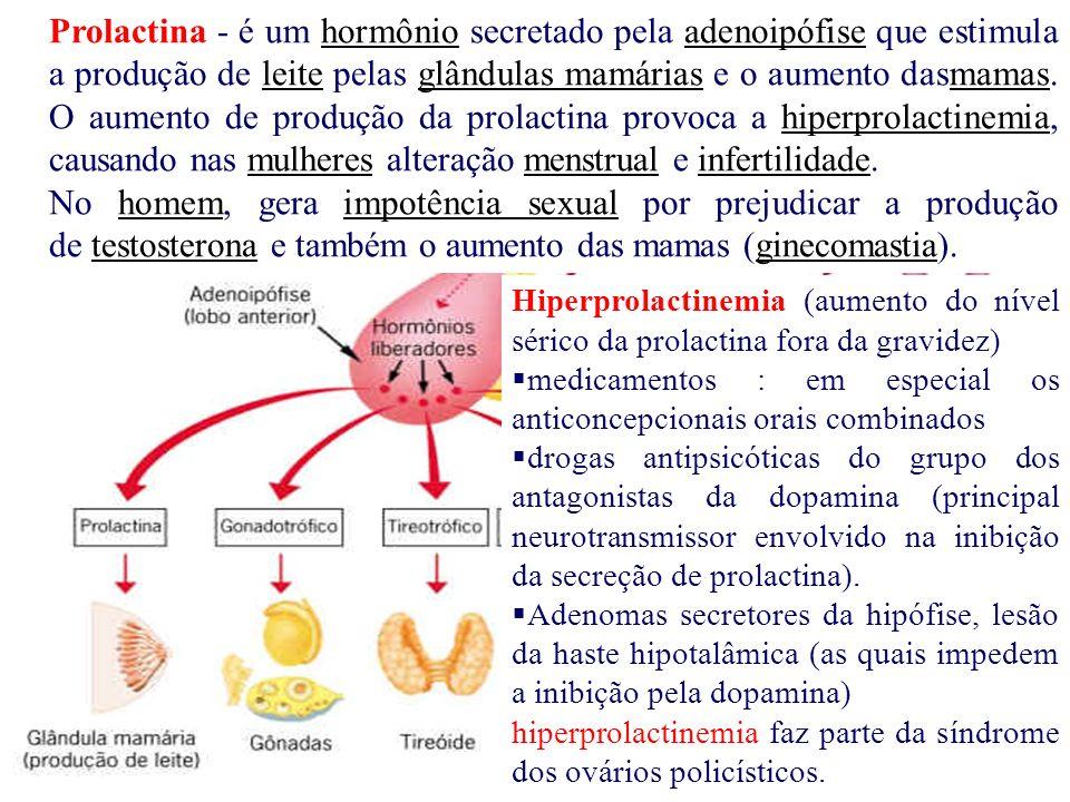 Prolactina - é um hormônio secretado pela adenoipófise que estimula a produção de leite pelas glândulas mamárias e o aumento dasmamas. O aumento de pr