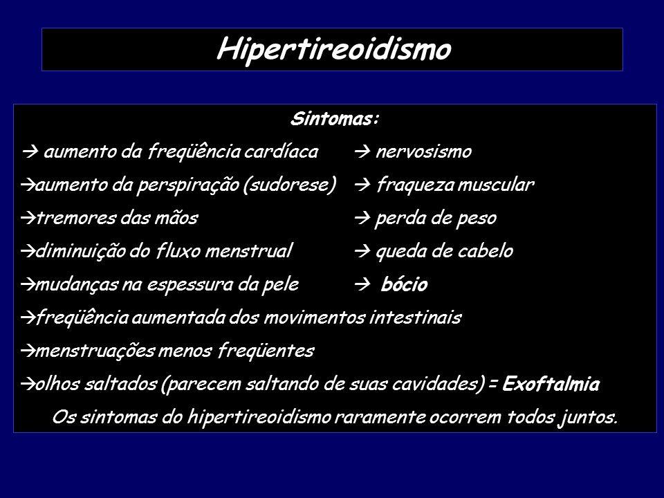 Sintomas: aumento da freqüência cardíaca nervosismo aumento da perspiração (sudorese) fraqueza muscular tremores das mãos perda de peso diminuição do