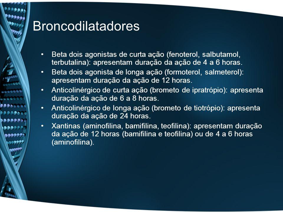Broncodilatadores Beta dois agonistas de curta ação (fenoterol, salbutamol, terbutalina): apresentam duração da ação de 4 a 6 horas. Beta dois agonist