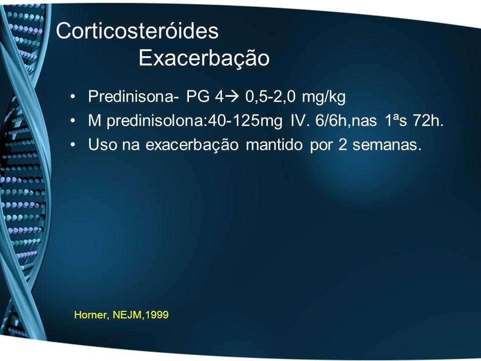 Corticosteróides Exacerbação Predinisona- PG 4 0,5-2,0 mg/kg M predinisolona:40-125mg IV. 6/6h,nas 1ªs 72h. Uso na exacerbação mantido por 2 semanas.