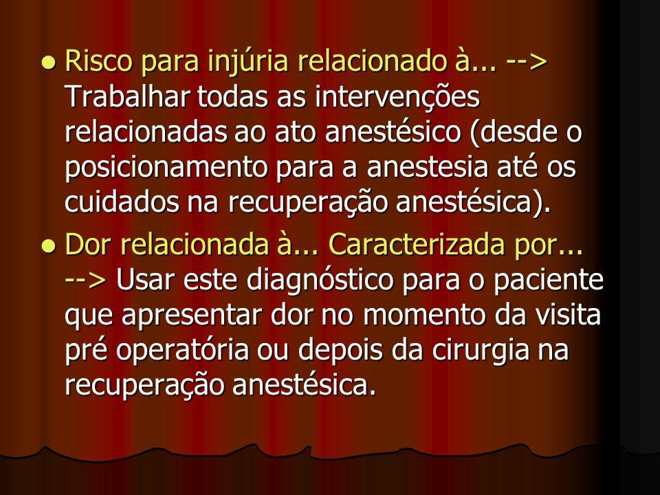 Risco para injúria relacionado à... --> Trabalhar todas as intervenções relacionadas ao ato anestésico (desde o posicionamento para a anestesia até os