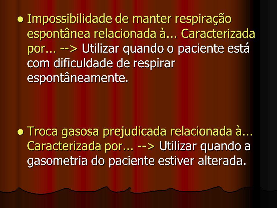 Impossibilidade de manter respiração espontânea relacionada à... Caracterizada por... --> Utilizar quando o paciente está com dificuldade de respirar