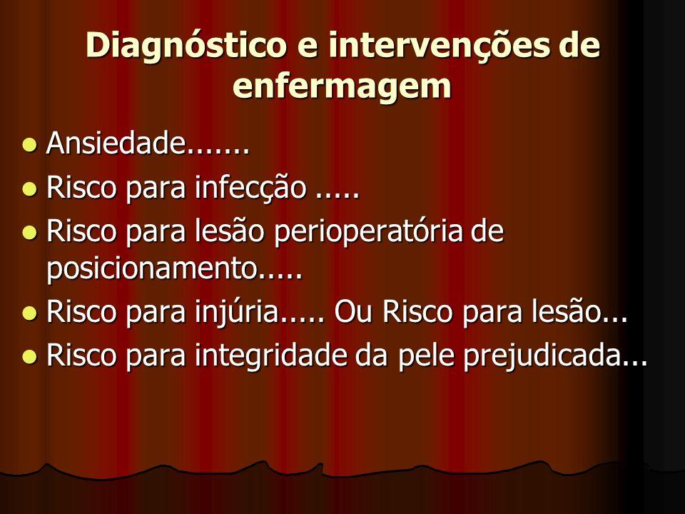 Diagnóstico e intervenções de enfermagem Ansiedade....... Ansiedade....... Risco para infecção..... Risco para infecção..... Risco para lesão perioper