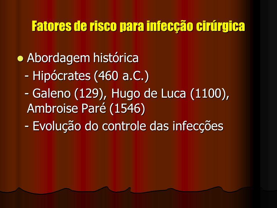Fatores de risco para infecção cirúrgica Abordagem histórica Abordagem histórica - Hipócrates (460 a.C.) - Hipócrates (460 a.C.) - Galeno (129), Hugo