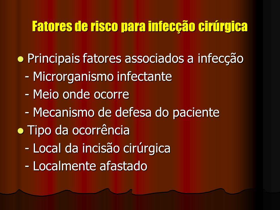 Fatores de risco para infecção cirúrgica Principais fatores associados a infecção Principais fatores associados a infecção - Microrganismo infectante