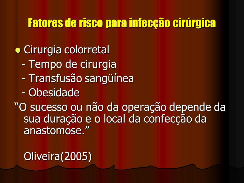 Fatores de risco para infecção cirúrgica Cirurgia colorretal Cirurgia colorretal - Tempo de cirurgia - Tempo de cirurgia - Transfusão sangüínea - Tran