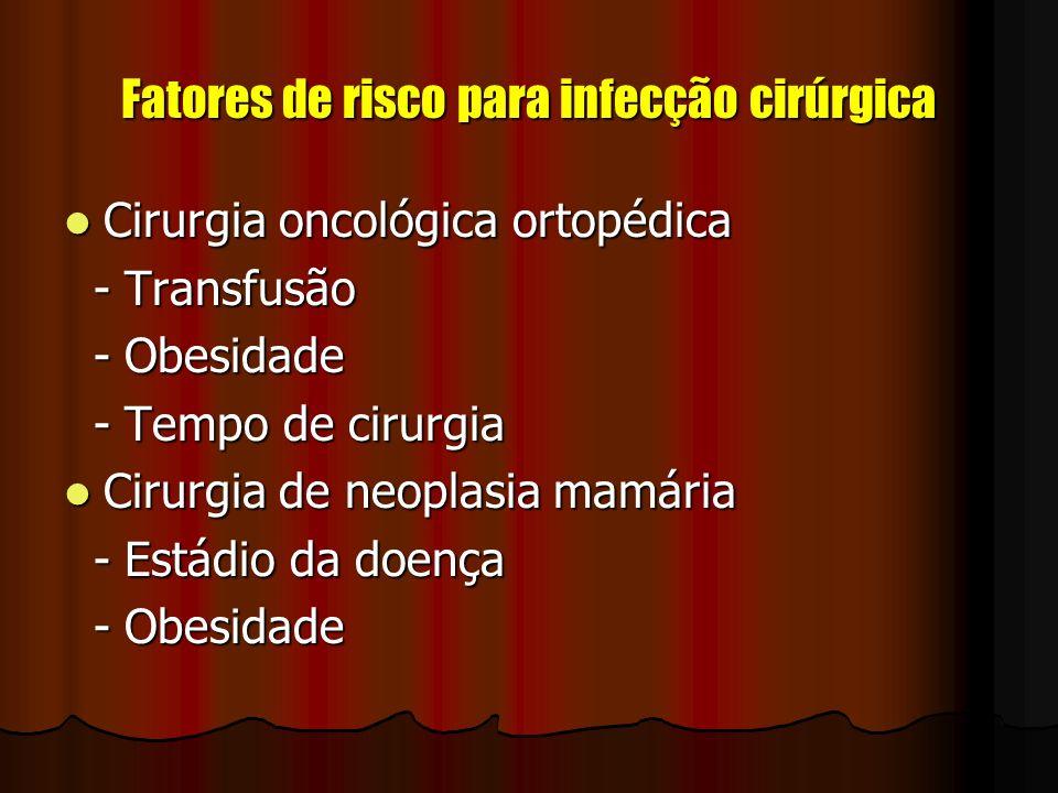 Fatores de risco para infecção cirúrgica Cirurgia oncológica ortopédica Cirurgia oncológica ortopédica - Transfusão - Transfusão - Obesidade - Obesida