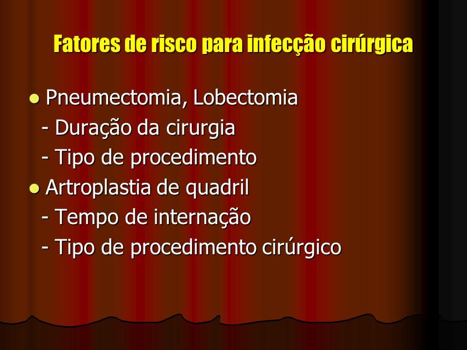 Fatores de risco para infecção cirúrgica Pneumectomia, Lobectomia Pneumectomia, Lobectomia - Duração da cirurgia - Duração da cirurgia - Tipo de proce