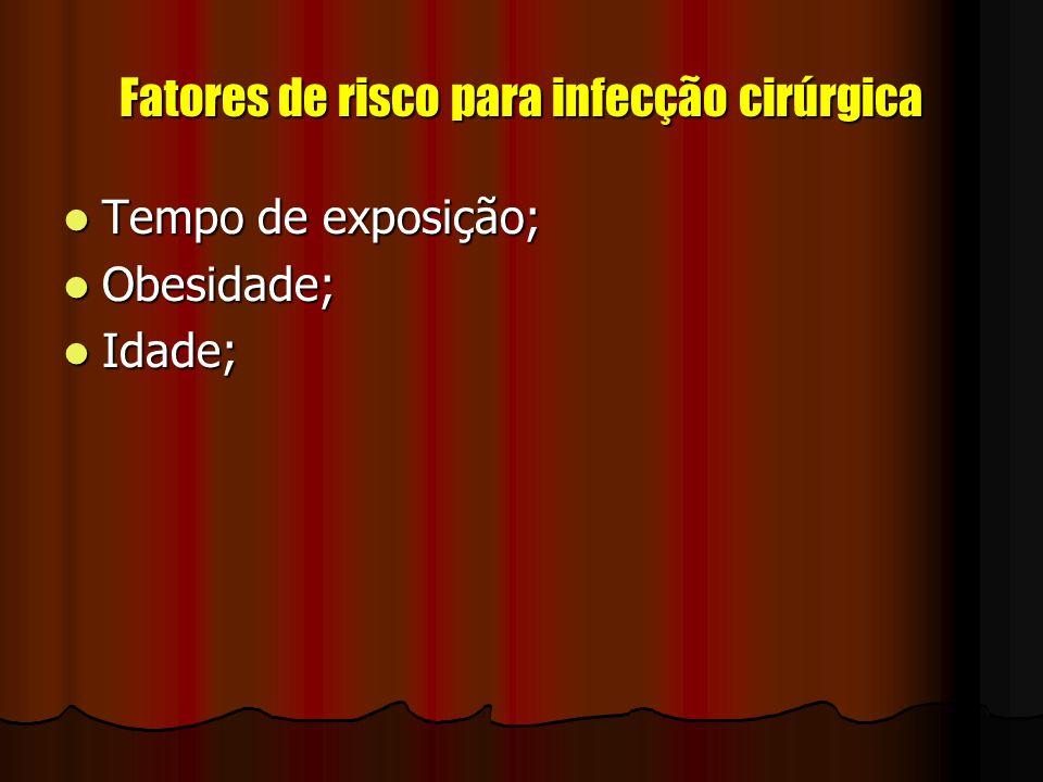 Fatores de risco para infecção cirúrgica Tempo de exposição; Tempo de exposição; Obesidade; Obesidade; Idade; Idade;