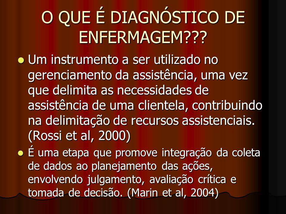 O QUE É DIAGNÓSTICO DE ENFERMAGEM??? Um instrumento a ser utilizado no gerenciamento da assistência, uma vez que delimita as necessidades de assistênc