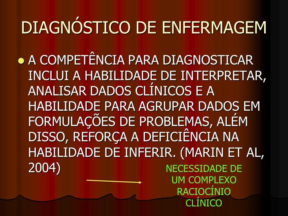 DIAGNÓSTICO DE ENFERMAGEM A COMPETÊNCIA PARA DIAGNOSTICAR INCLUI A HABILIDADE DE INTERPRETAR, ANALISAR DADOS CLÍNICOS E A HABILIDADE PARA AGRUPAR DADO