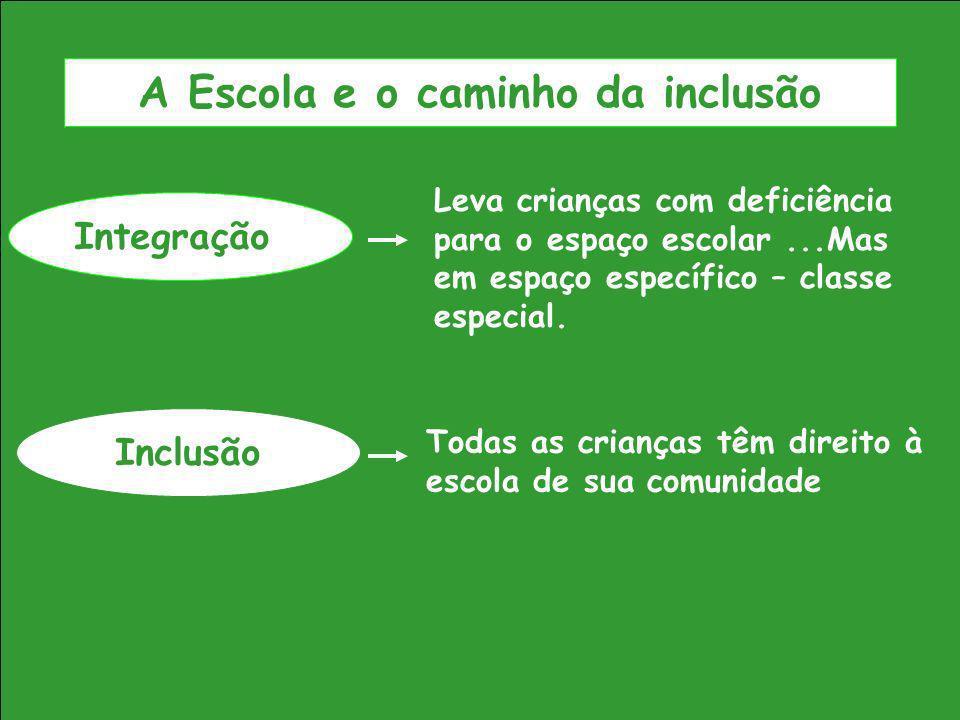 Integração Inclusão Leva crianças com deficiência para o espaço escolar...Mas em espaço específico – classe especial. A Escola e o caminho da inclusão