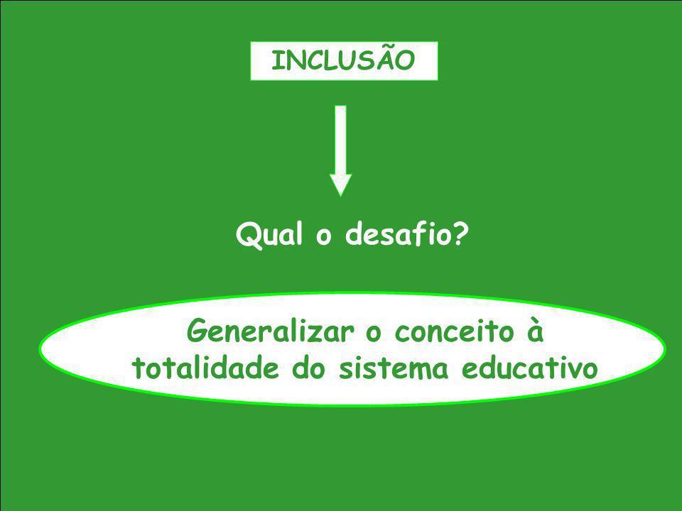 Qual o desafio? Generalizar o conceito à totalidade do sistema educativo INCLUSÃO