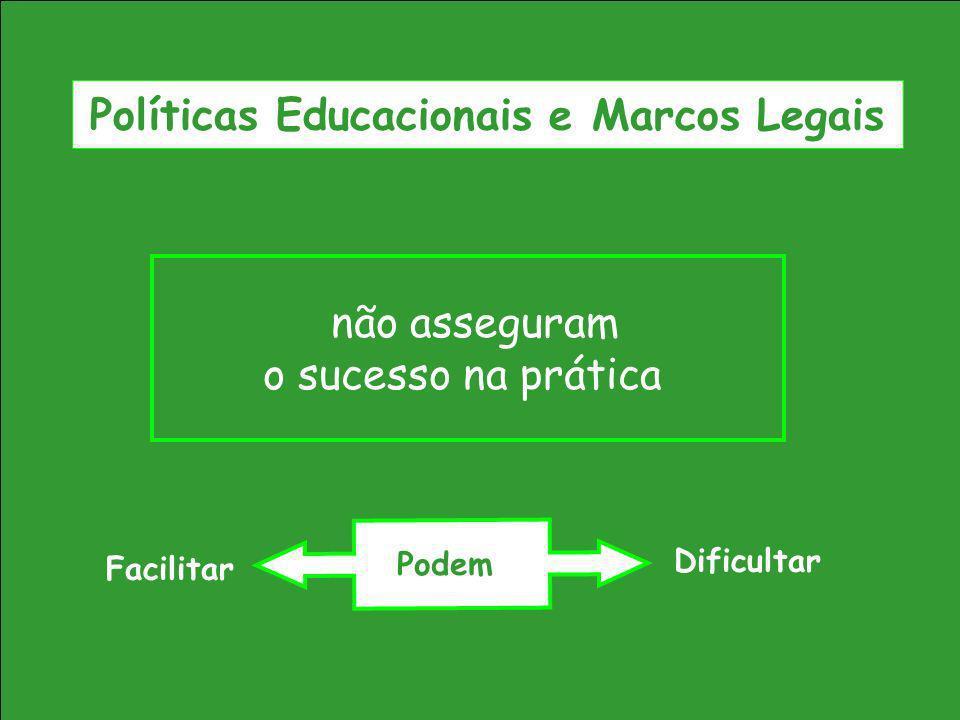 não asseguram o sucesso na prática Podem Facilitar Dificultar Políticas Educacionais e Marcos Legais