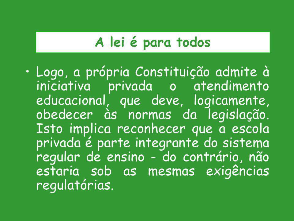 Logo, a própria Constituição admite à iniciativa privada o atendimento educacional, que deve, logicamente, obedecer às normas da legislação. Isto impl