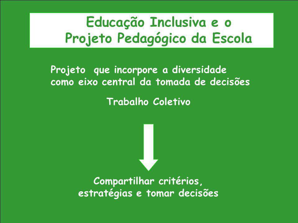 Educação Inclusiva e o Projeto Pedagógico da Escola Projeto que incorpore a diversidade como eixo central da tomada de decisões Compartilhar critérios