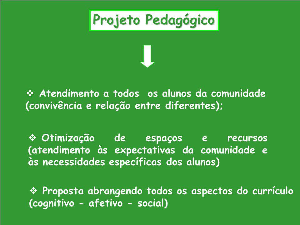 Projeto Pedagógico Proposta abrangendo todos os aspectos do currículo (cognitivo - afetivo - social)