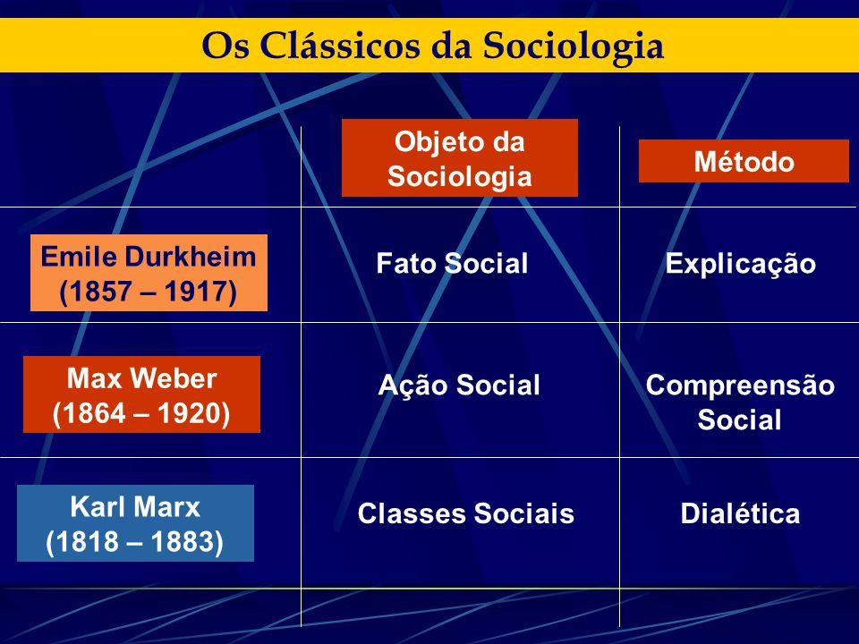 Os Clássicos da Sociologia Emile Durkheim (1857 – 1917) Max Weber (1864 – 1920) Karl Marx (1818 – 1883) Objeto da Sociologia Método Classes Sociais Fa