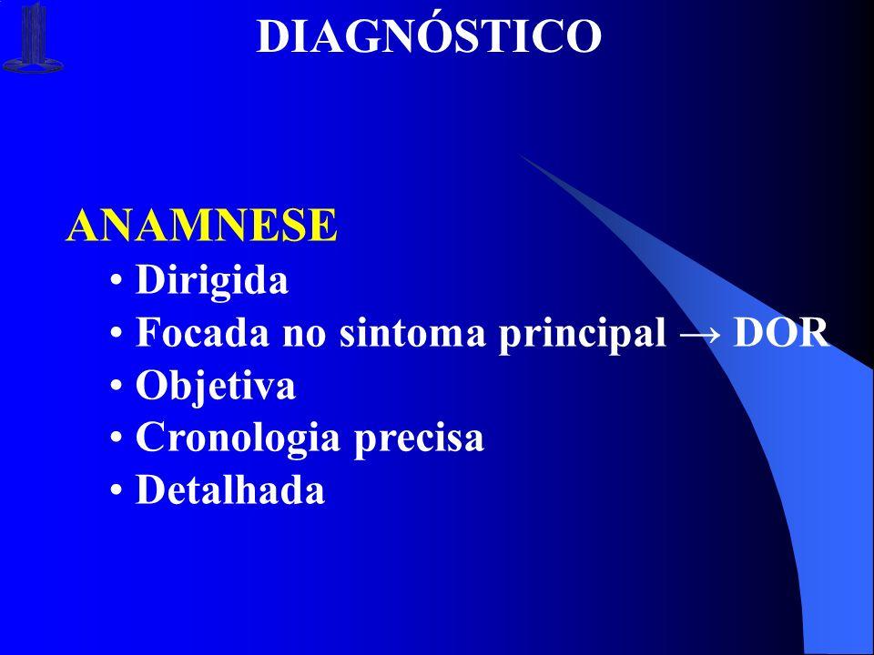 DIAGNÓSTICO ANAMNESE Dirigida Focada no sintoma principal DOR Objetiva Cronologia precisa Detalhada