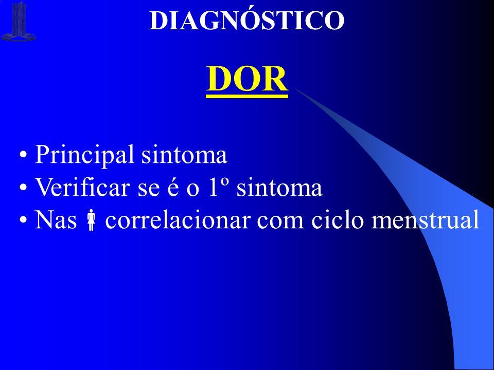 DIAGNÓSTICO DOR Principal sintoma Verificar se é o 1º sintoma Nas correlacionar com ciclo menstrual