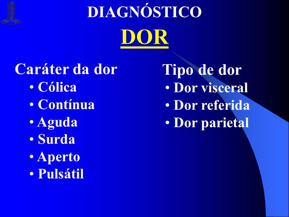 DIAGNÓSTICO DOR Caráter da dor Cólica Contínua Aguda Surda Aperto Pulsátil Tipo de dor Dor visceral Dor referida Dor parietal