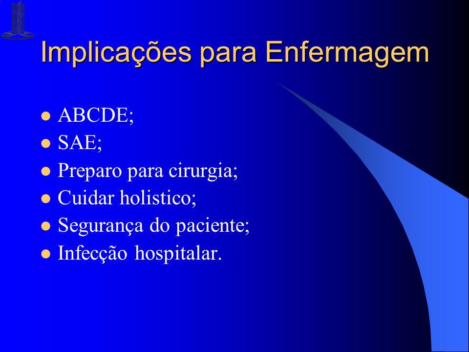 Implicações para Enfermagem ABCDE; SAE; Preparo para cirurgia; Cuidar holistico; Segurança do paciente; Infecção hospitalar.