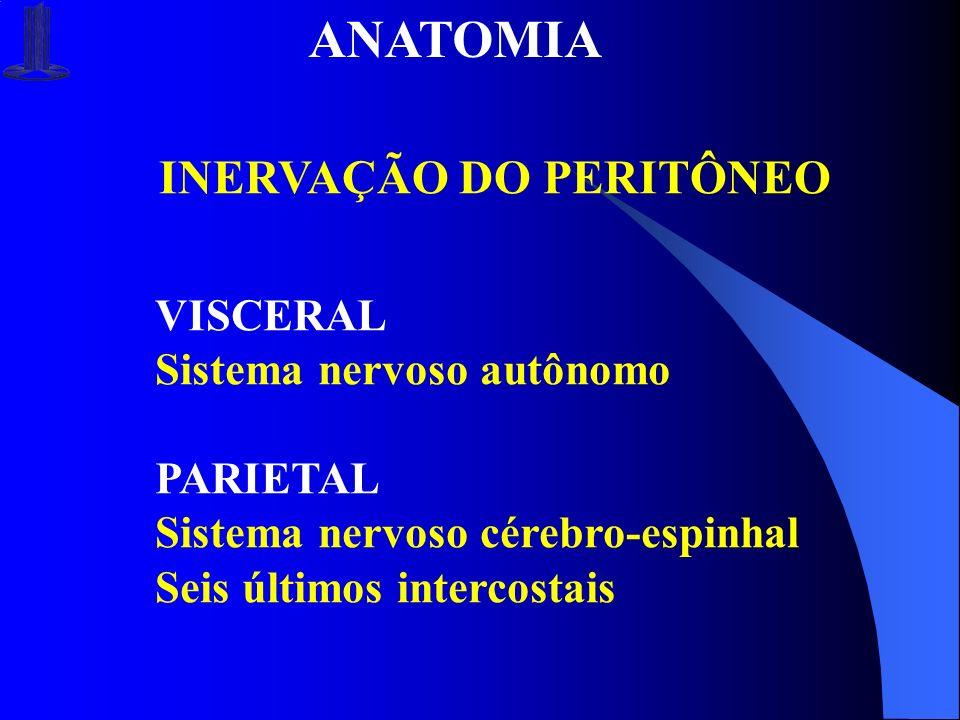 INERVAÇÃO DO PERITÔNEO VISCERAL Sistema nervoso autônomo PARIETAL Sistema nervoso cérebro-espinhal Seis últimos intercostais