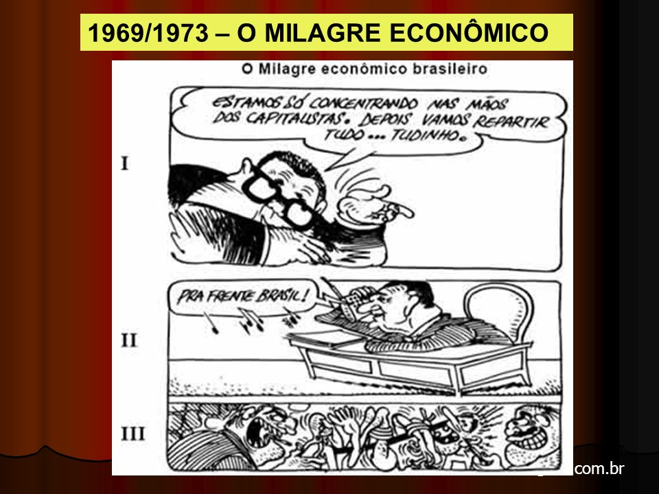 arnaldolemos@uol.com.br 1969/1973 O MILAGRE ECONÔMICO OS ANOS DE CHUMBO