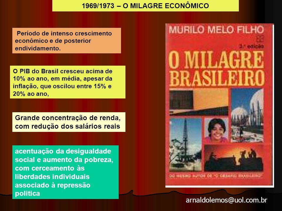 arnaldolemos@uol.com.br 1969/1973 – O MILAGRE ECONÔMICO Delfim Neto