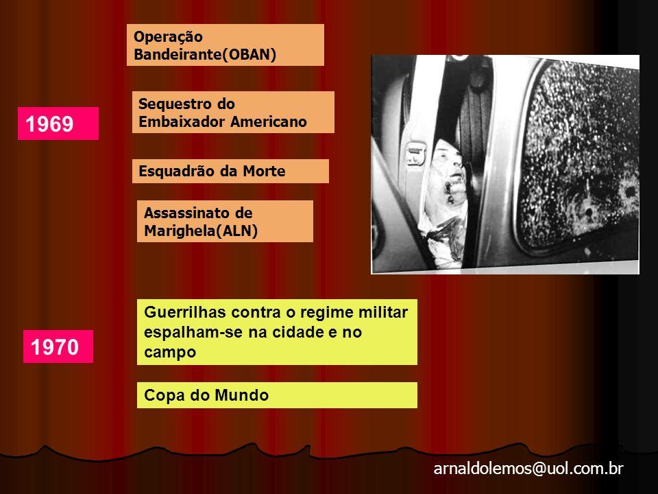 arnaldolemos@uol.com.br Durante esse período, houve desaparecimento e morte de milhares de militantes, políticos e estudantes de esquerda.