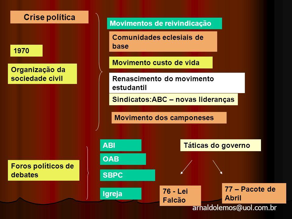 arnaldolemos@uol.com.br Crise econômica solução Fabricar dinheiro : inflação Aumento de imposto da classe media : Letras do tesouro e ORNT para os ricos comprarem.