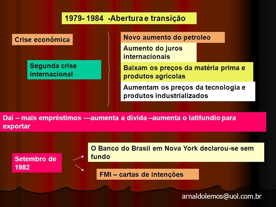 arnaldolemos@uol.com.br 1979- 1984 -Abertura e transição