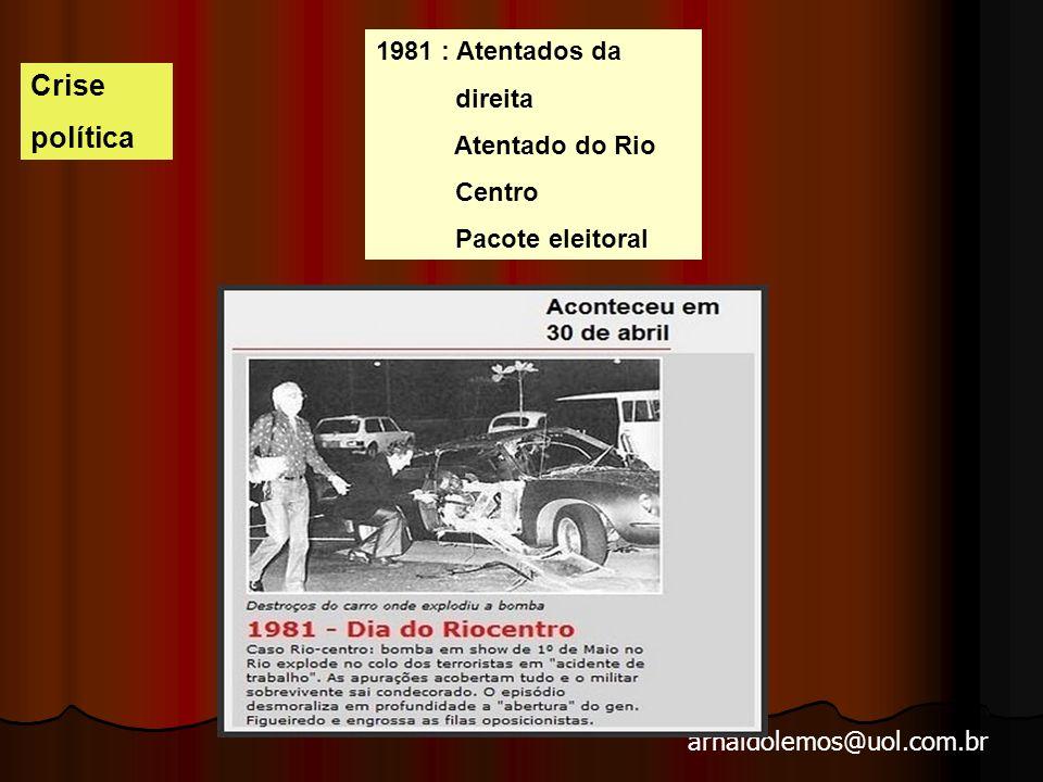 arnaldolemos@uol.com.br 1980 : reforma partidaria repressão às greves do ABC A questão da terra greve dos professores Crise política