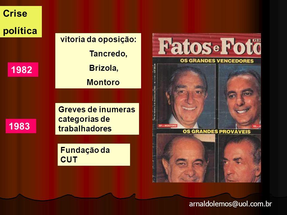 arnaldolemos@uol.com.br 1981 : Atentados da direita Atentado do Rio Centro Pacote eleitoral Crise política