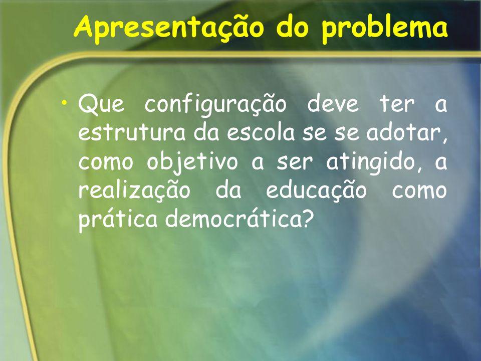 Apresentação do problema Que configuração deve ter a estrutura da escola se se adotar, como objetivo a ser atingido, a realização da educação como prá