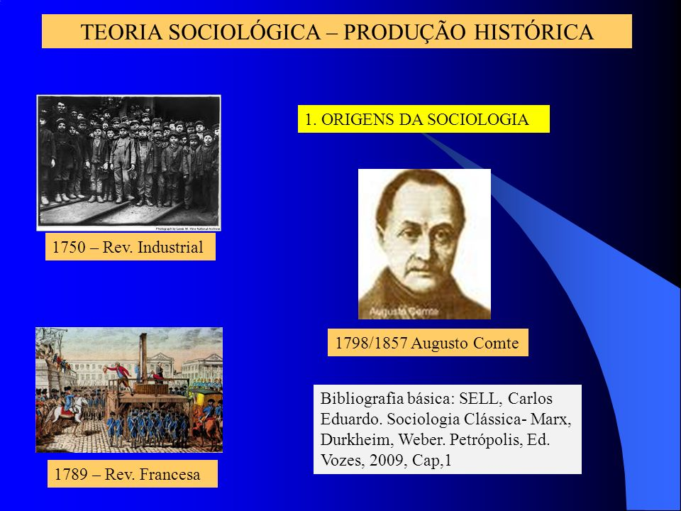 TEORIA SOCIOLÓGICA – PRODUÇÃO HISTÓRICA 1. ORIGENS DA SOCIOLOGIA Bibliografia básica: SELL, Carlos Eduardo. Sociologia Clássica- Marx, Durkheim, Weber