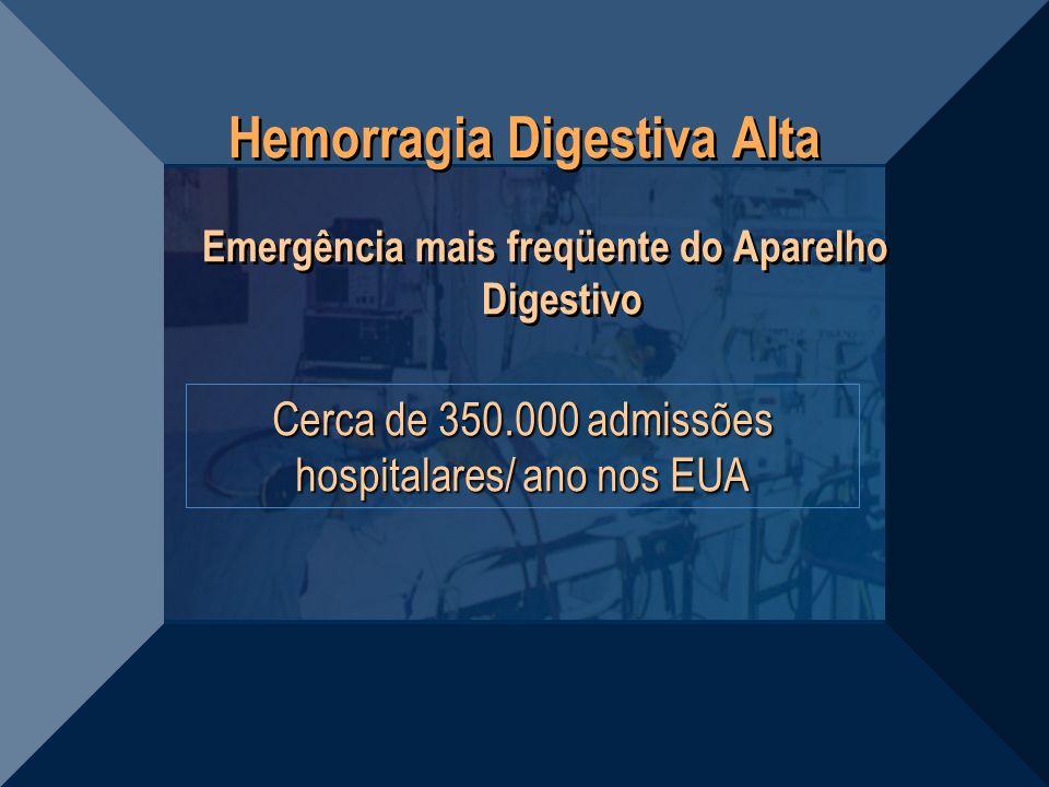 Hemorragia Digestiva Alta Emergência mais freqüente do Aparelho Digestivo Cerca de 350.000 admissões hospitalares/ ano nos EUA