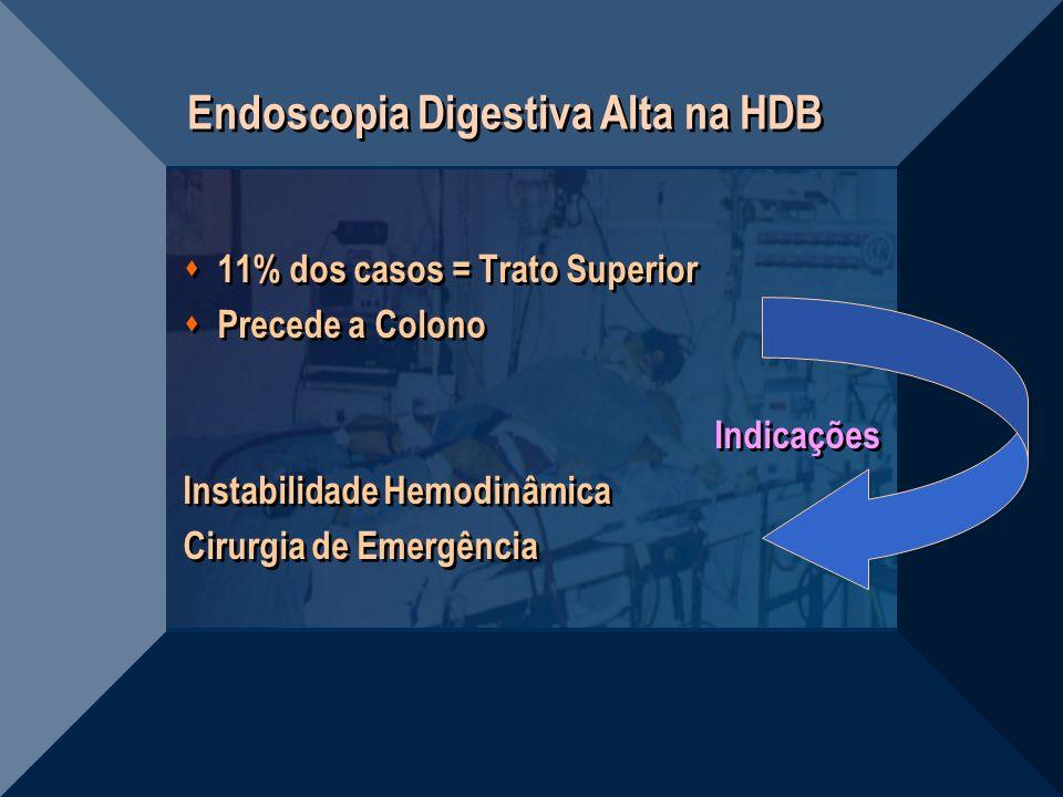 Endoscopia Digestiva Alta na HDB 11% dos casos = Trato Superior Precede a Colono Indicações Instabilidade Hemodinâmica Cirurgia de Emergência 11% dos
