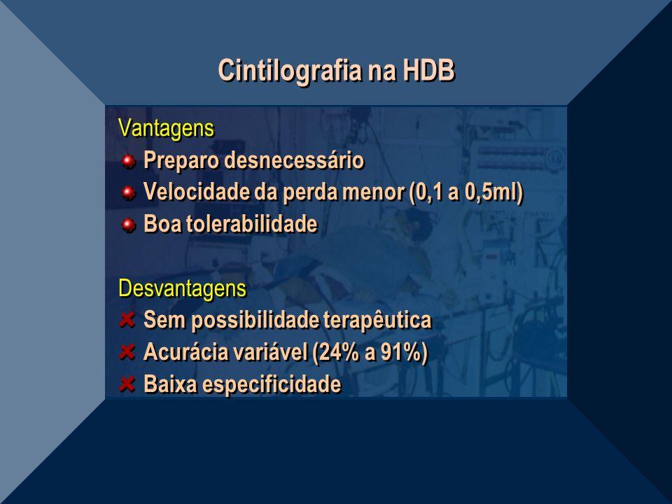 Cintilografia na HDB Vantagens Preparo desnecessário Velocidade da perda menor (0,1 a 0,5ml) Boa tolerabilidade Desvantagens Sem possibilidade terapêu