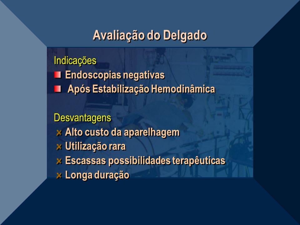 Avaliação do Delgado Indicações Endoscopias negativas Após Estabilização Hemodinâmica Desvantagens Alto custo da aparelhagem Utilização rara Escassas