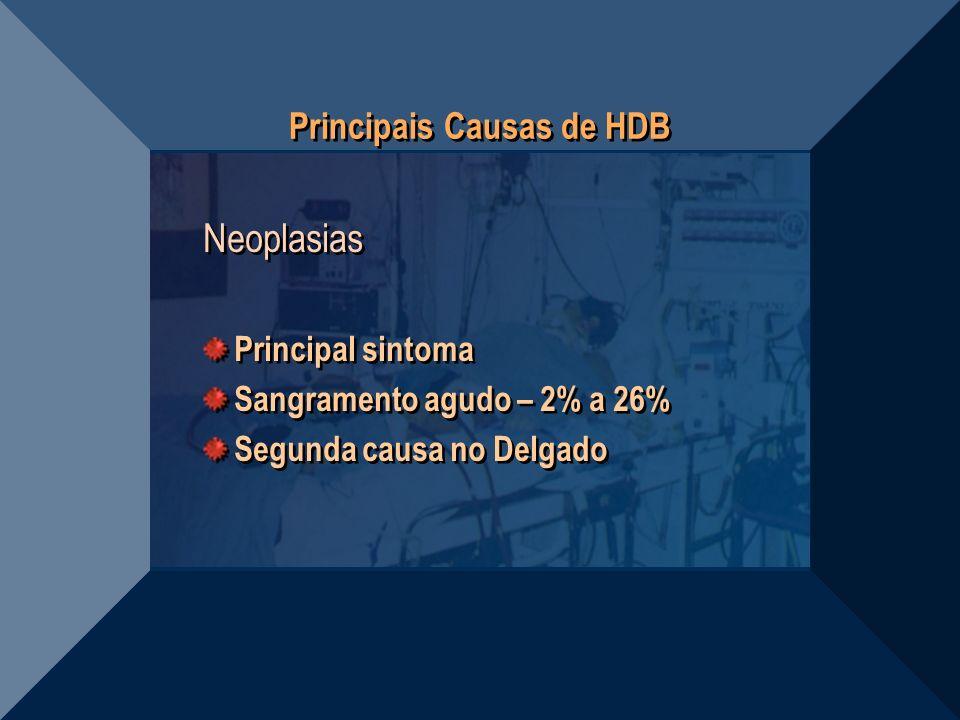 Principais Causas de HDB Neoplasias Principal sintoma Sangramento agudo – 2% a 26% Segunda causa no Delgado Neoplasias Principal sintoma Sangramento a