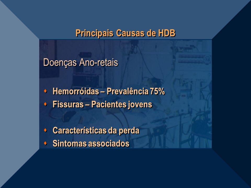 Principais Causas de HDB Doenças Ano-retais Hemorróidas – Prevalência 75% Fissuras – Pacientes jovens Características da perda Sintomas associados Doe